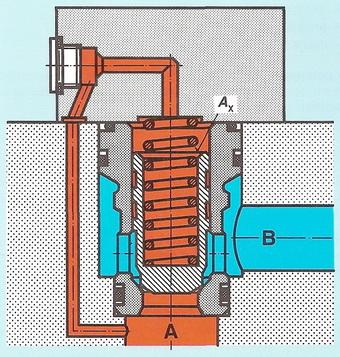 2-линейный встроенный клапан с линией управления от узла А