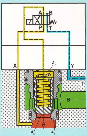 линии управления узла А
