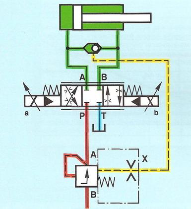 2-линейный клапан постоянного перепада в линии подачи