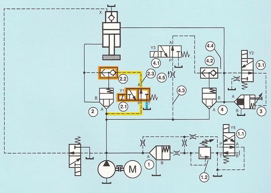Надежное запирание клапана (2)