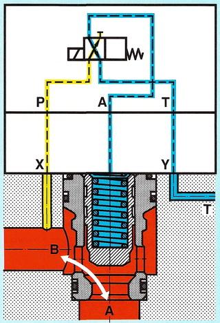 Управляемый клапан в разрезе
