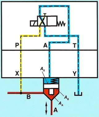 Управляемый клапан в схеме