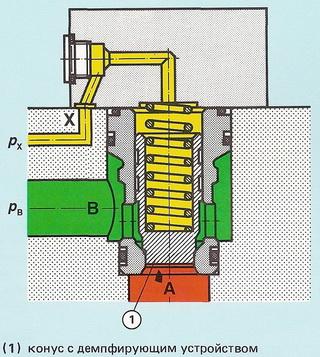 2-линейный встроенный клапан с демпфирующим устройством