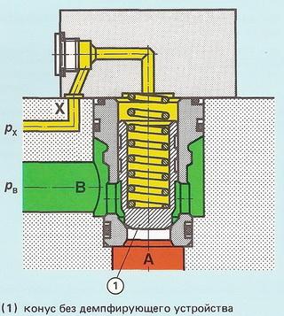2-линейный встроенный клапан без демпфирующего устройства