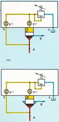 условно-схематическое изображение конструкции седельно-золотникового затвора