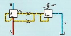 условное обозначение седельного и седельно-золотникового затворов по правилам DIN ISO 1219