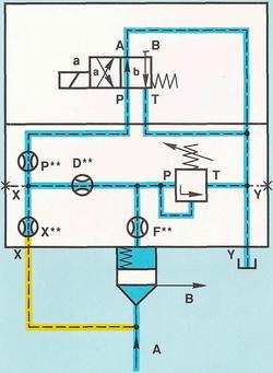 Норм, полож. схемы: сброс в емкость (разгруж. контур)