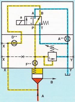 Схема с клапанами типоразмеров 40, 50 и 63