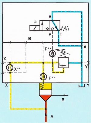 Схема с клапанами типоразмеров 80 и 100