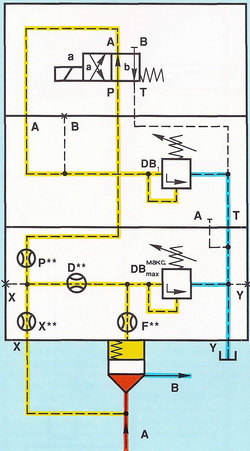 Распределительный клапан: нормальное положение, работа от установки на DB1