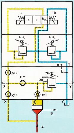 """Положение """"Ь"""", работа от уставки на пилотном клапане DB1"""
