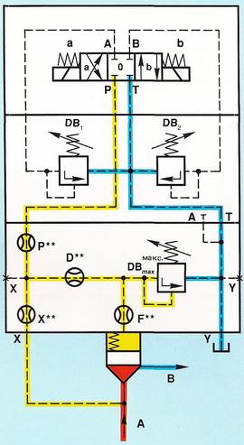 3-каскадная схема ограничения давления