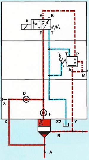 Нормально закрытый понижающий клапан с ручной установкой задания, с дополнительной функцией блокироовки линии управления