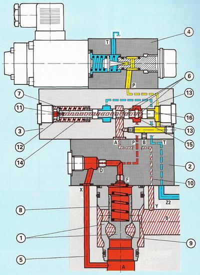 Пропорциональный нормально закрытый понижающий клапан с электронной установкой задания
