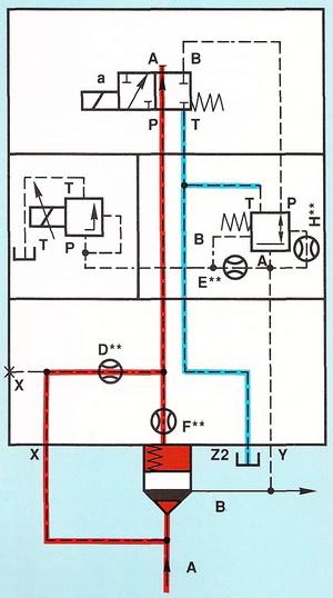Пропорциональный нормально закрытый понижающий клапан с электронной установкой задания и дополнительной блокировкой линии управления