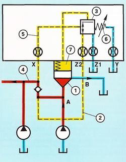 Схема разгрузки системы низкого давления